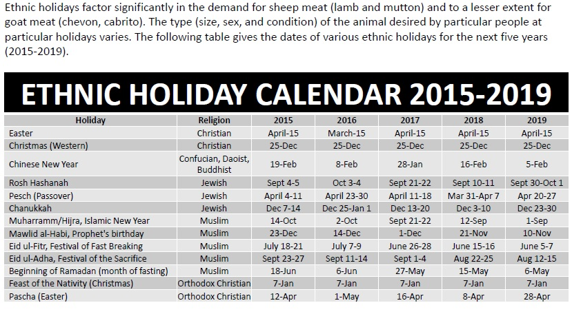 Ethnic Holiday Calendar 2015-2019