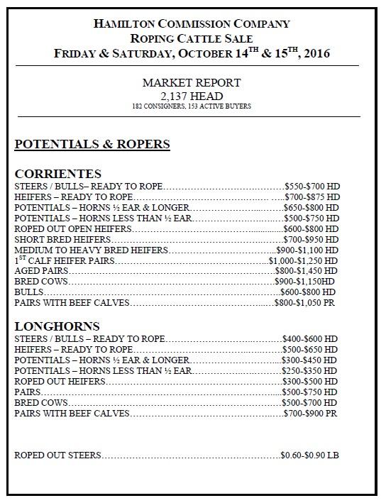 rcs-market-report-10-14-15-16